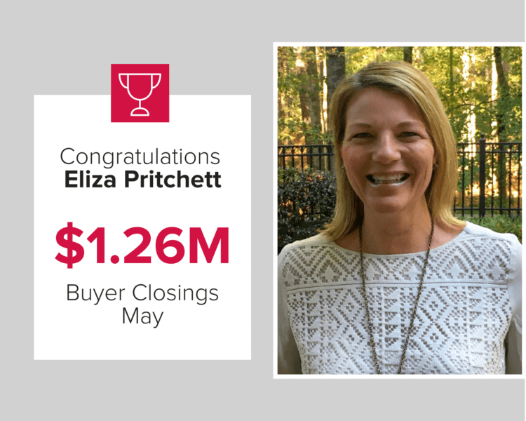 Eliza Pritchett had over $1.26 million in buuyer's closings during may 2020