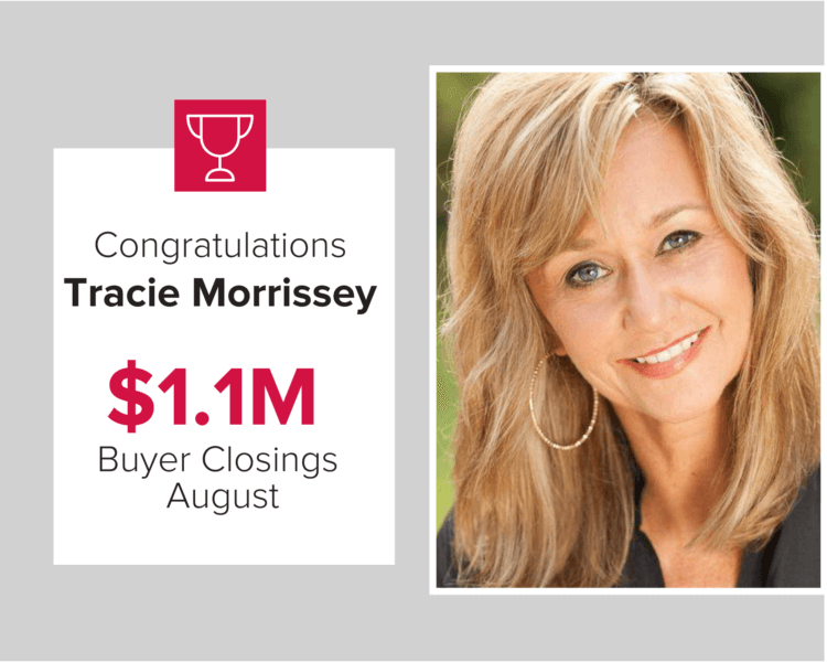 Tracie had $1.1M in Buyer Closings during the month of August